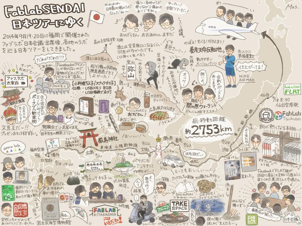 FabLab仙台日本ツアー